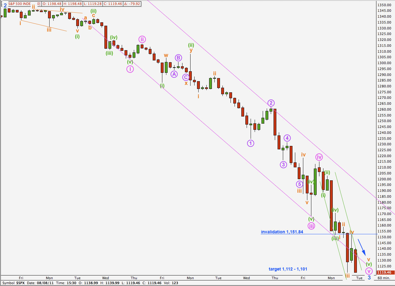 GBPUSD 25th Feb, hourly 2011