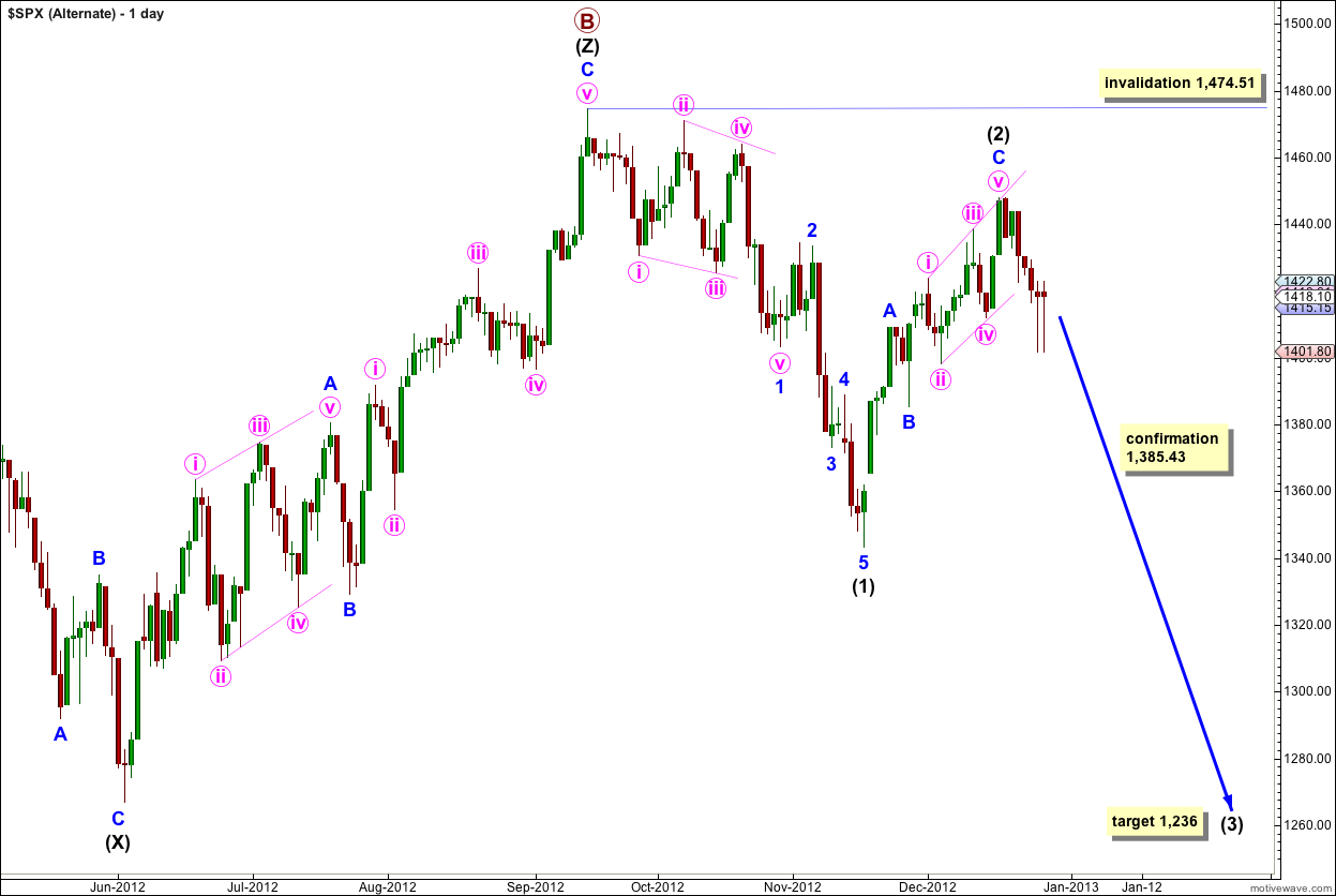 S&P 500 daily alternate 2012