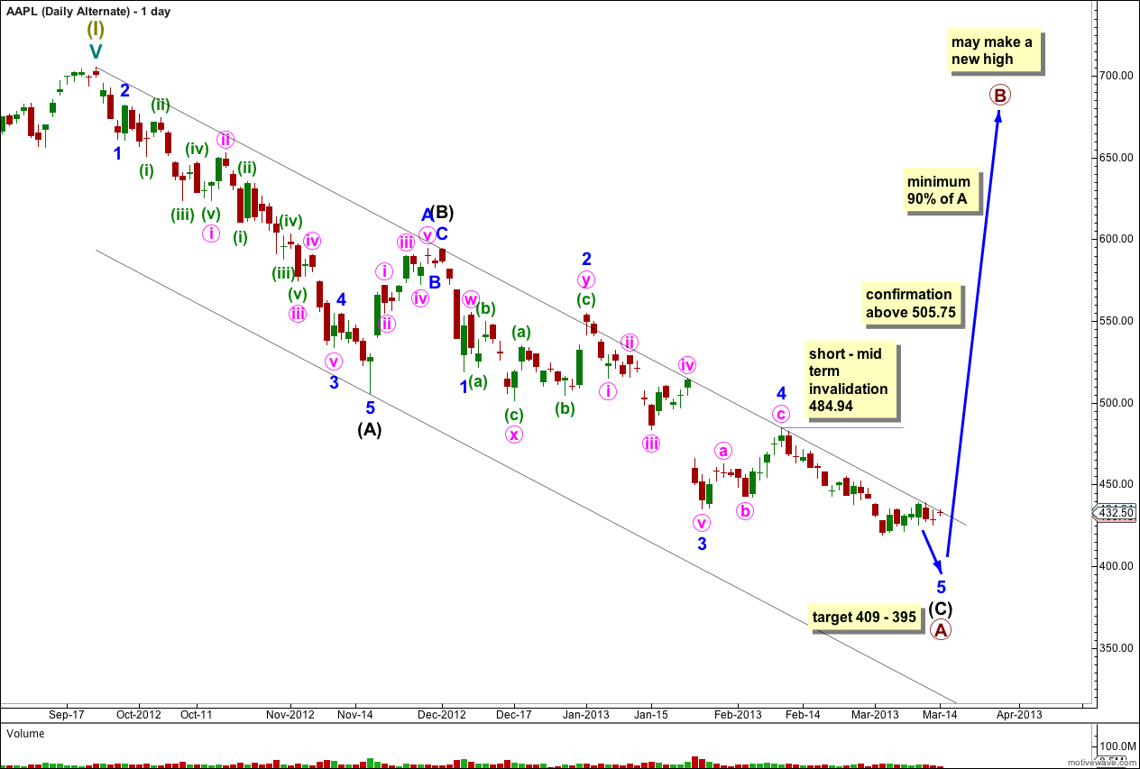 AAPL Elliott Wave Daily Chart Alternate 2013