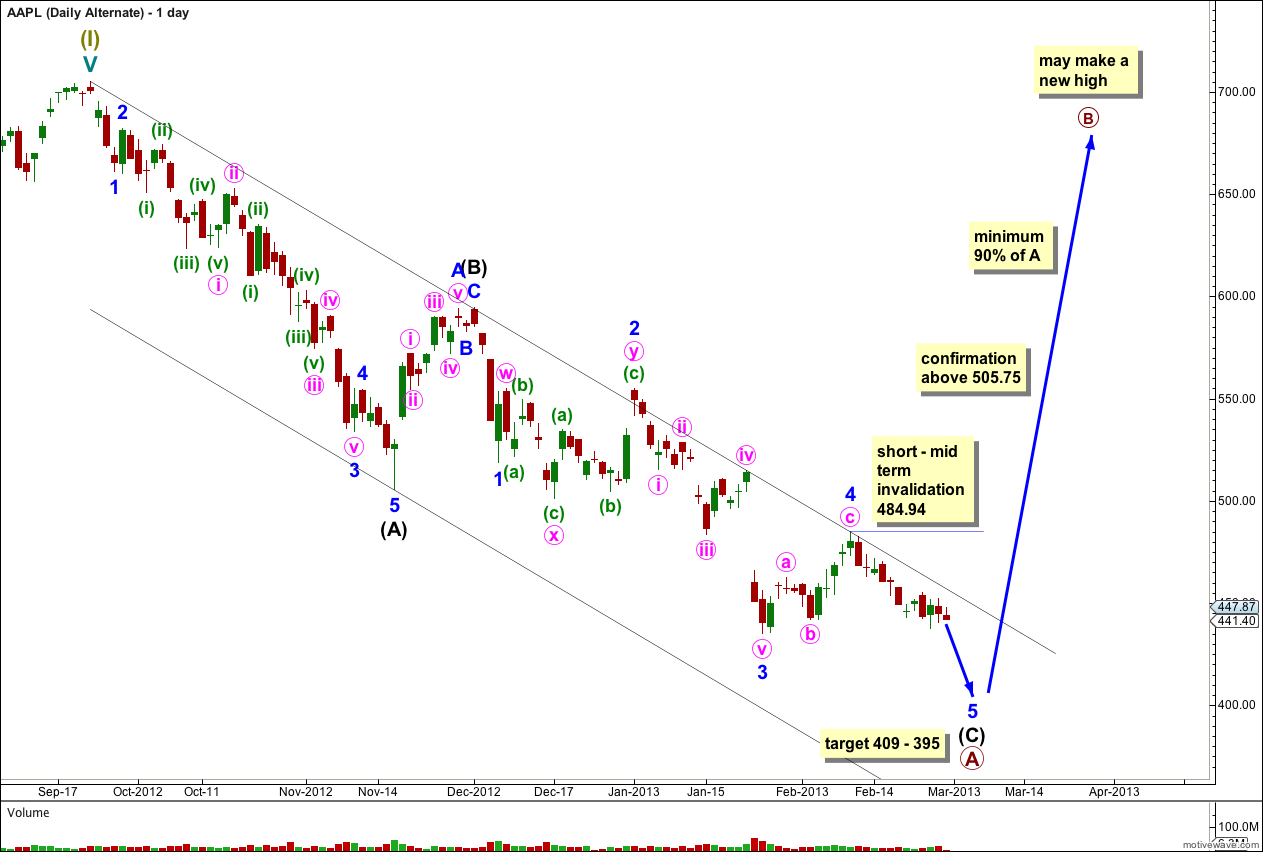 AAPL alternate Elliott Wave Chart 2013