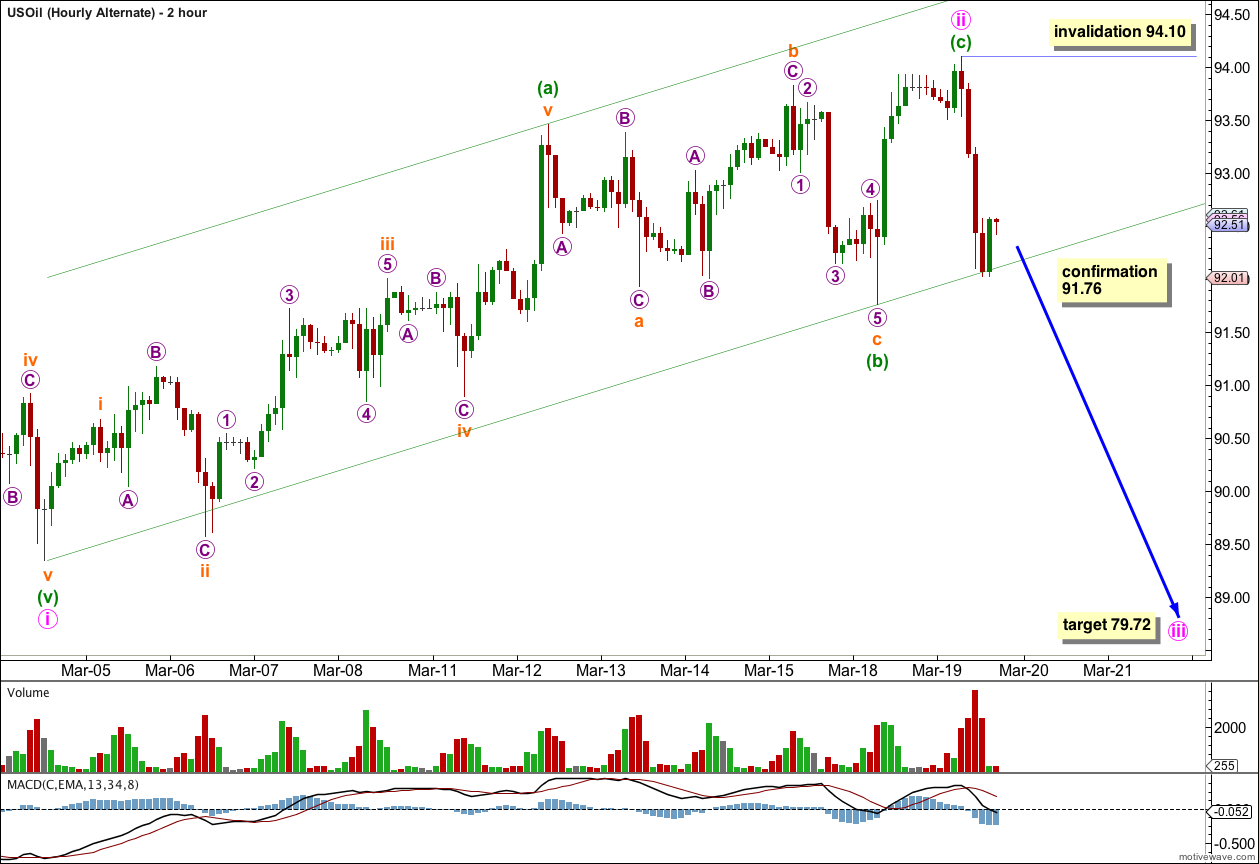 US Oil Elliott Wave Chart Two Hourly Alternate 2013