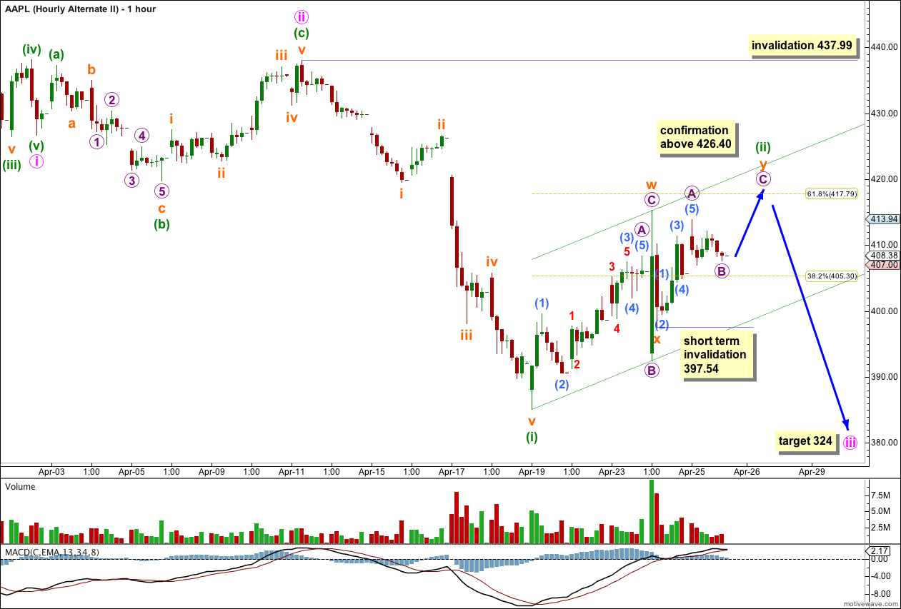 AAPL Elliott Wave Chart hourly second alternate 2013