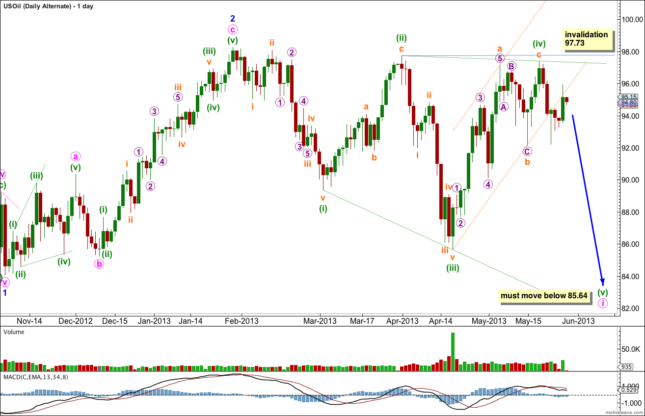 US Oil Elliott Wave Chart Daily Alternate 2013