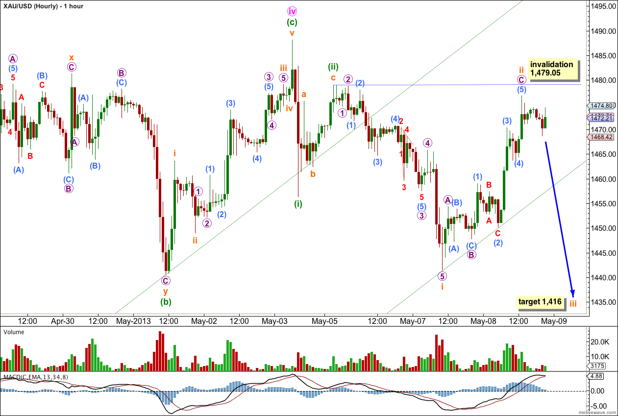 Gold Elliott Wave Technical Analysis - 8th May, 2013