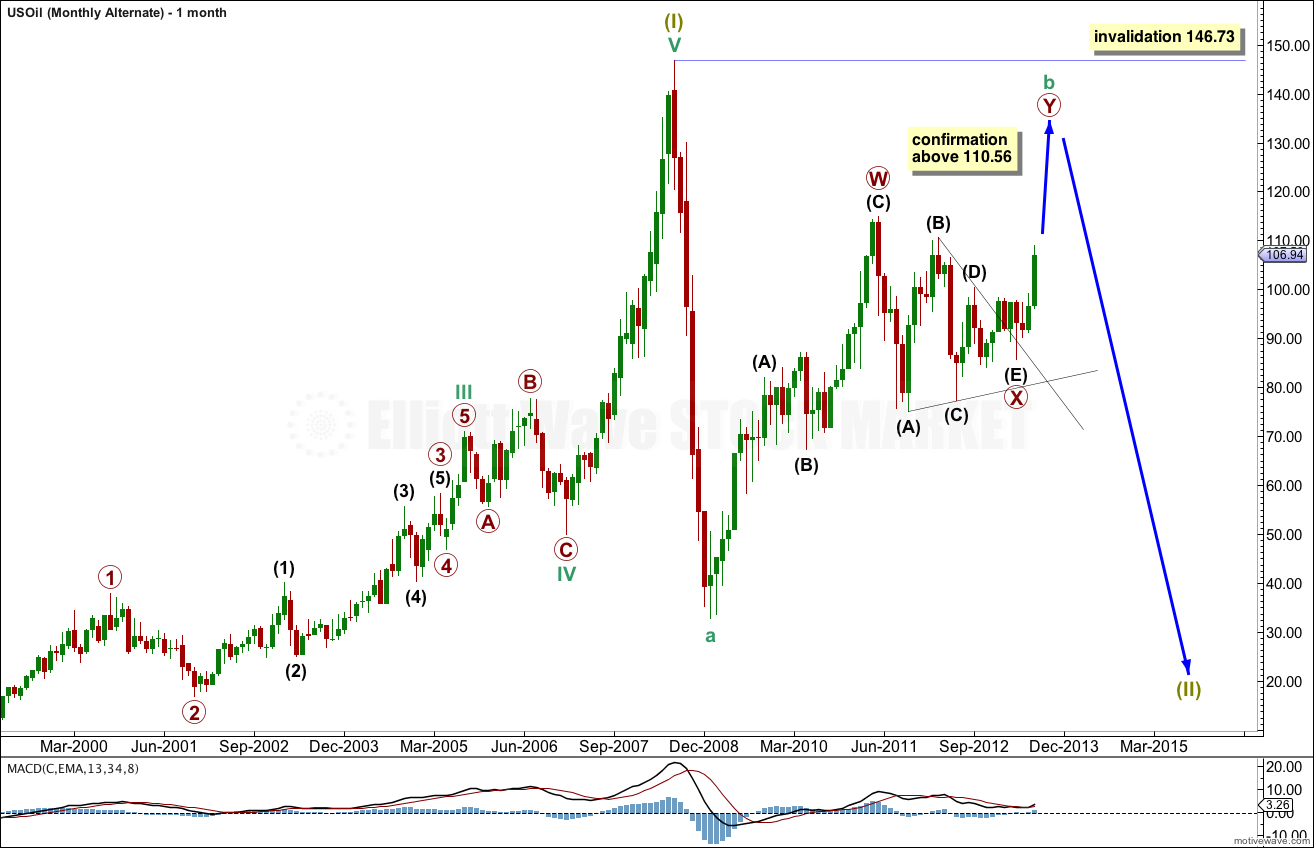 US Oil Elliott Wave Chart Monthly Alternate 2013