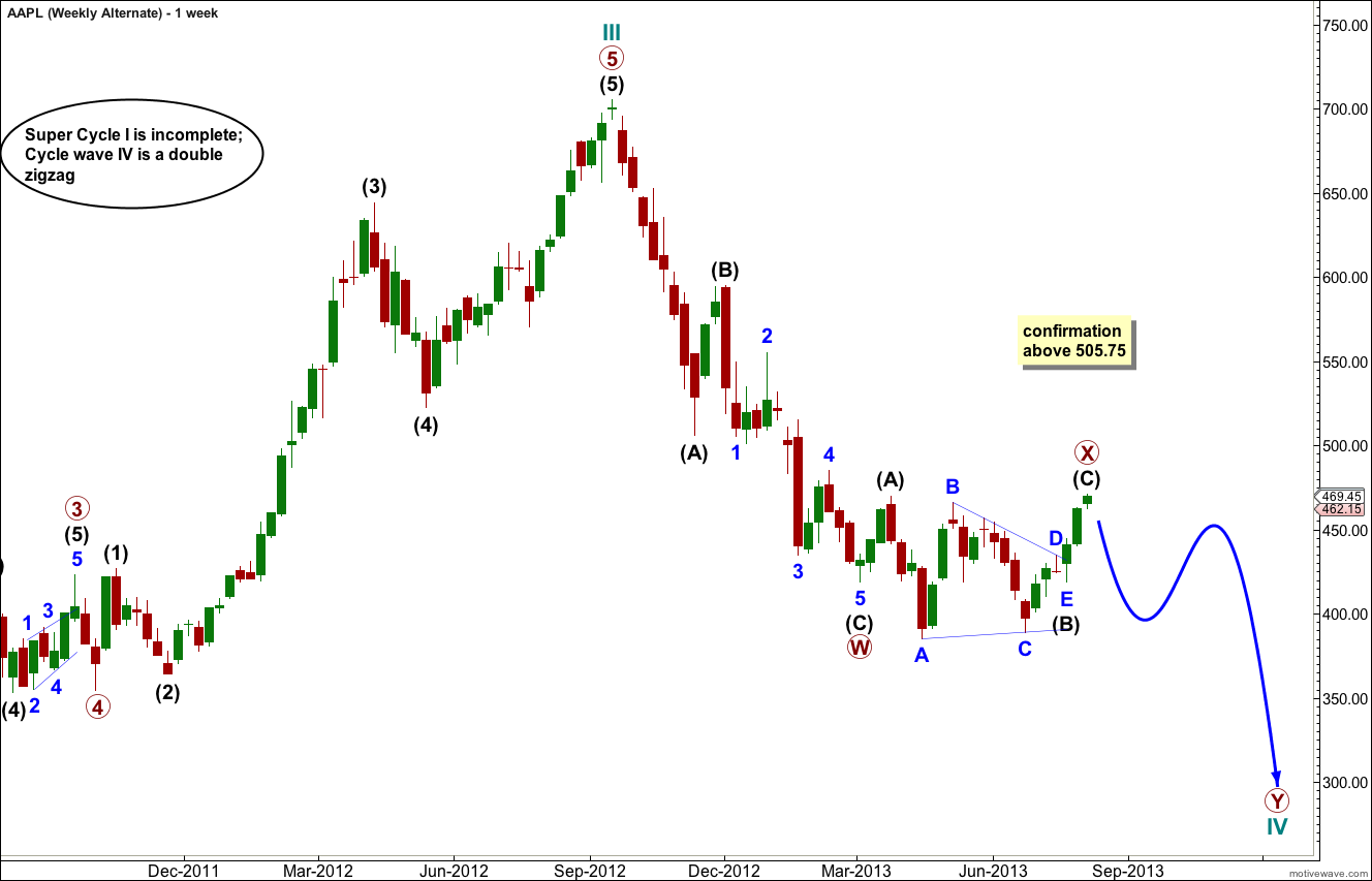AAPL Elliott Wave Chart weekly alternate 2013