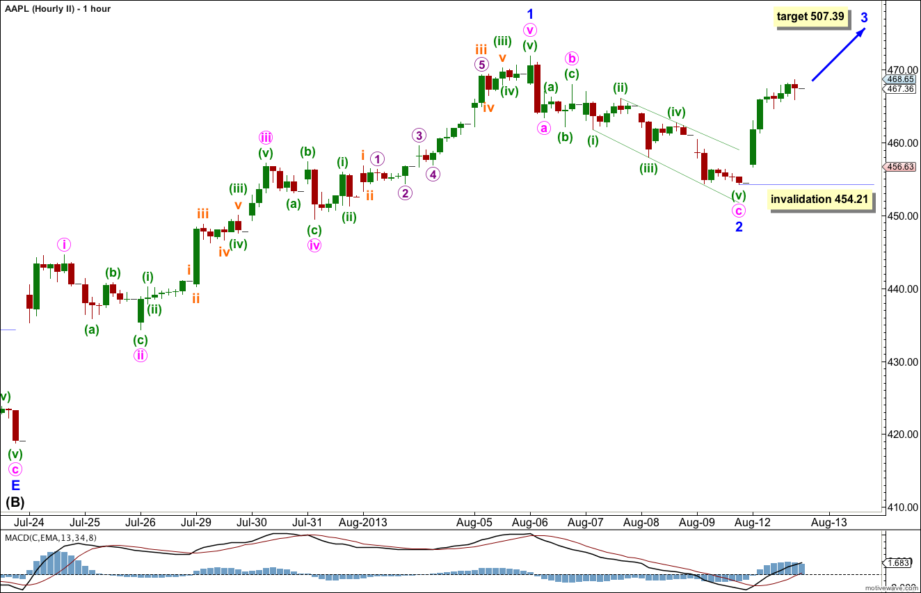 AAPL Elliott Wave Chart Hourly II 2013