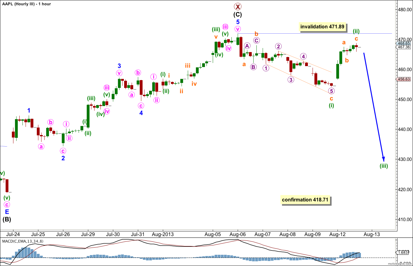 AAPL Elliott Wave Chart Hourly III 2013