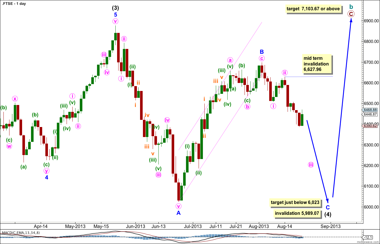 FTSE Elliott Wave Chart daily 2013