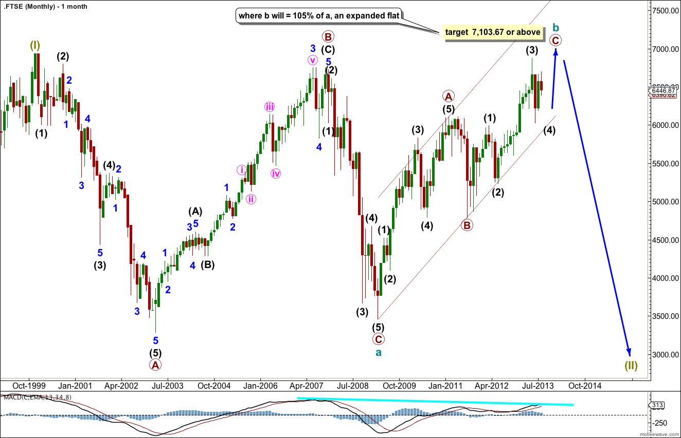 FTSE Elliott Wave Chart monthly 2013