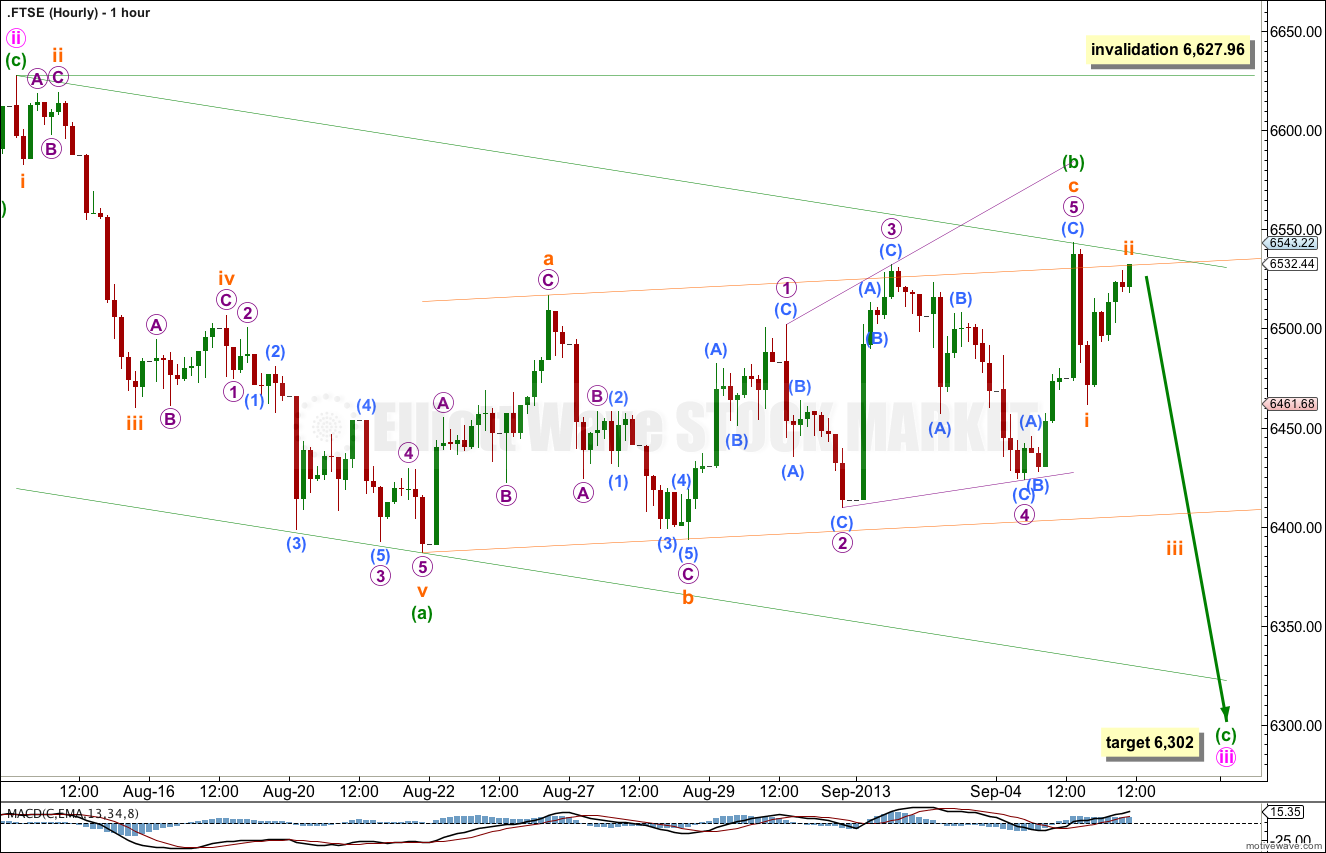 FTSE Daily Elliott Wave Chart 2013