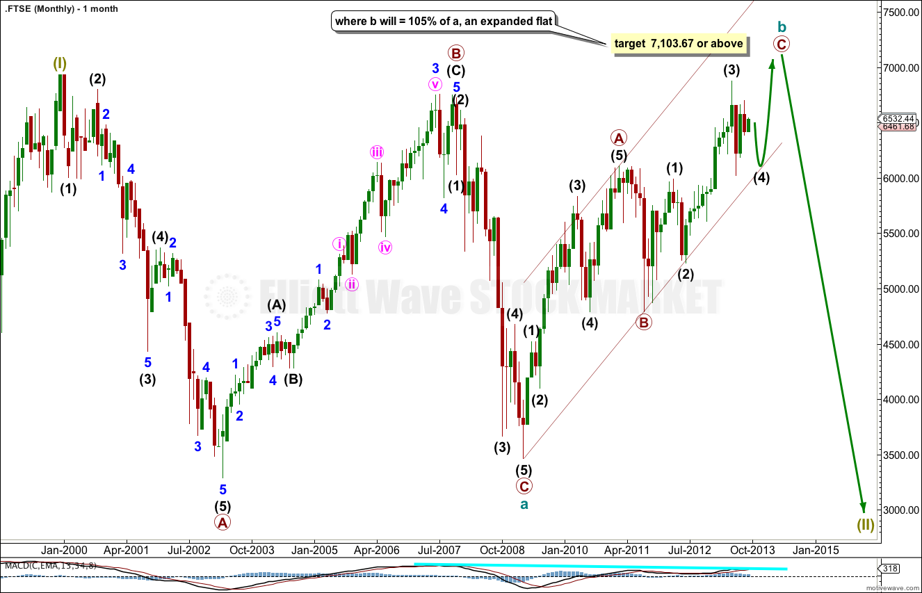 FTSE Daily Elliott Wave Chart Monthly 2013