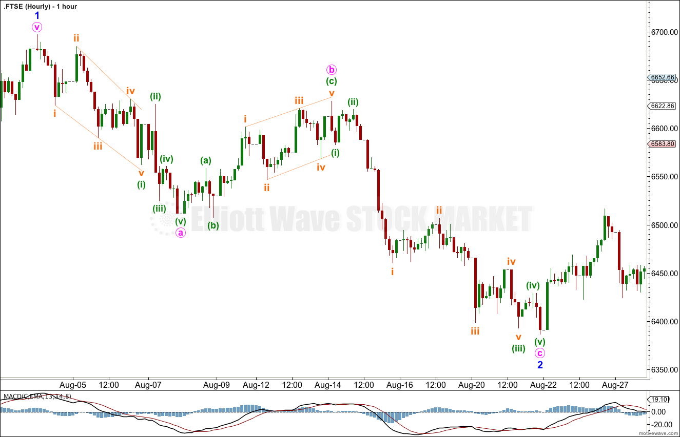 FTSE Elliott Wave Chart Hourly - 2nd Wave 2013