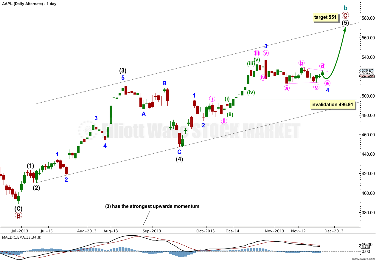 AAPL Elliott Wave Chart Alternate 2013