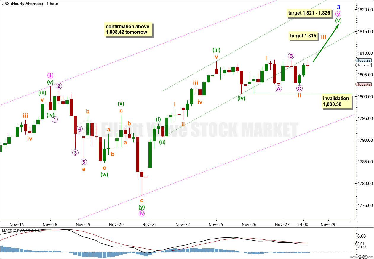S&P 500 hourly alternate 2013