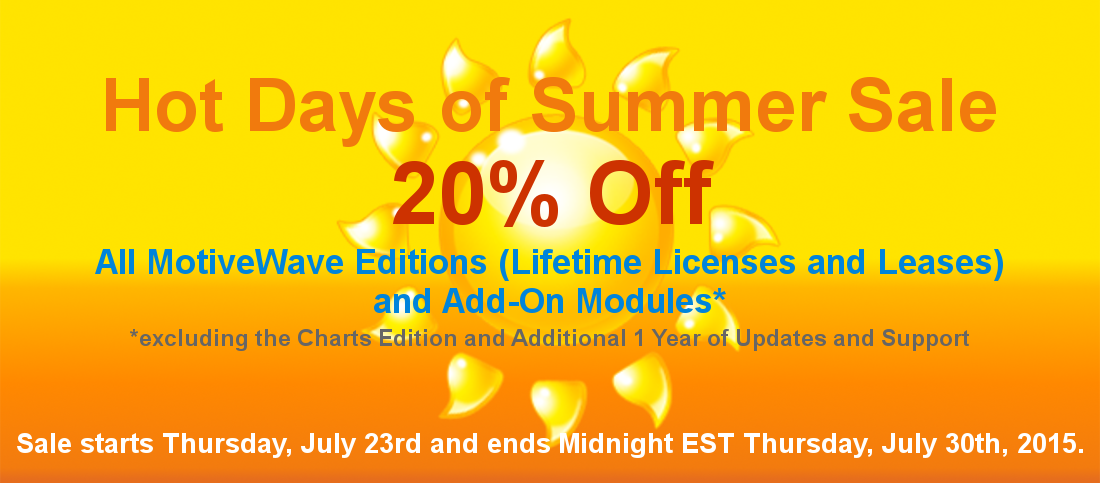 Elliott Wave Gold: MotiveWave Summer Sale-728x90