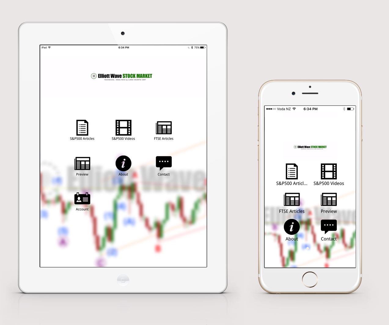 Elliott Wave Stock Market iOS App iPhone iPad Preview