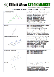Elliott Wave Stock Market - Elliott Wave Structures Guide