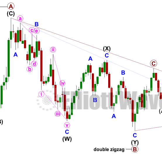 S&P 500: Elliott Wave and Technical Analysis | Charts - March 14, 2019