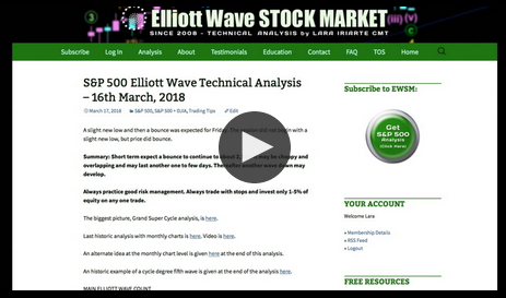 14th September, 2018 – S&P 500 Elliott Wave Technical Analysis – Video