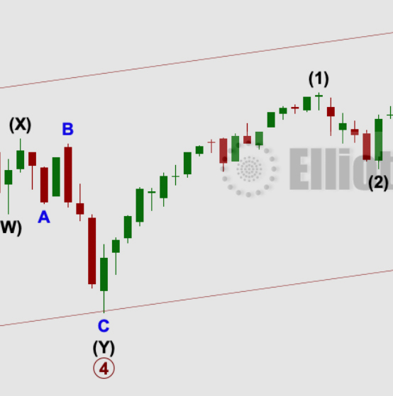 S&P 500: Elliott Wave and Technical Analysis | Charts – April 14, 2021