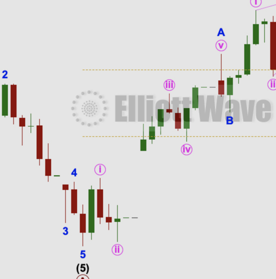 S&P 500: Elliott Wave and Technical Analysis | Charts – April 8, 2021