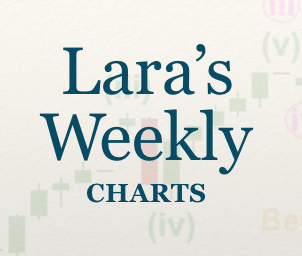 Lara's Weekly: Elliott Wave and Technical Analysis of S&P500 and Gold and US Oil | Charts – March 19, 2021
