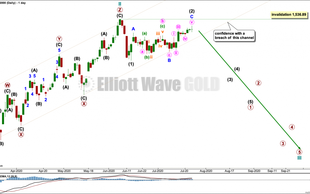 Russell 2000: Elliott Wave Analysis | Charts – July 24, 2020